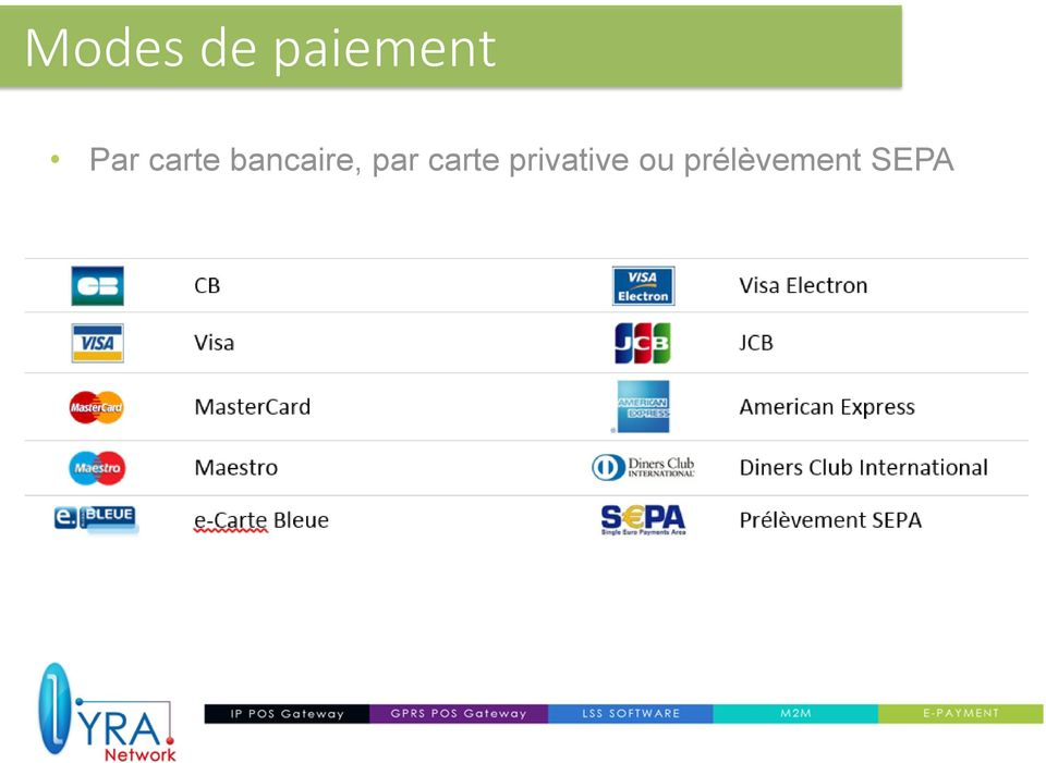 par carte privative