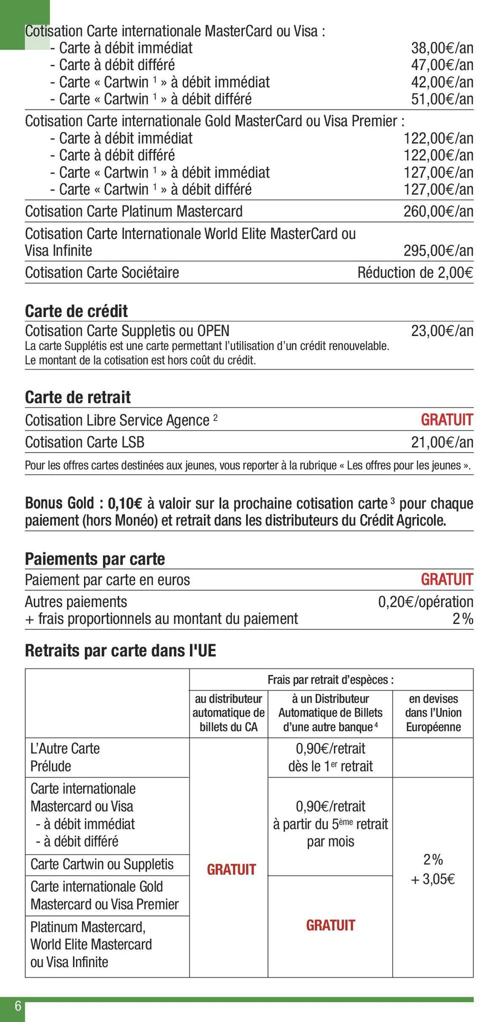/an - Carte «Cartwin 1» à débit différé 127,00 /an Cotisation Carte Platinum Mastercard 260,00 /an Cotisation Carte Internationale World Elite MasterCard ou Visa Infinite 295,00 /an Cotisation Carte