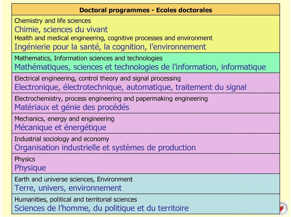 cognition, l environnement Mathematics, Information sciences and technologies Mathématiques, sciences et technologies de l information, informatique Electrical engineering, control theory and signal