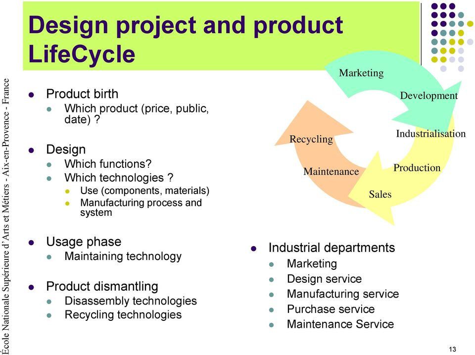 Use (components, materials) Manufacturing process and system Recycling Maintenance Marketing Sales Development