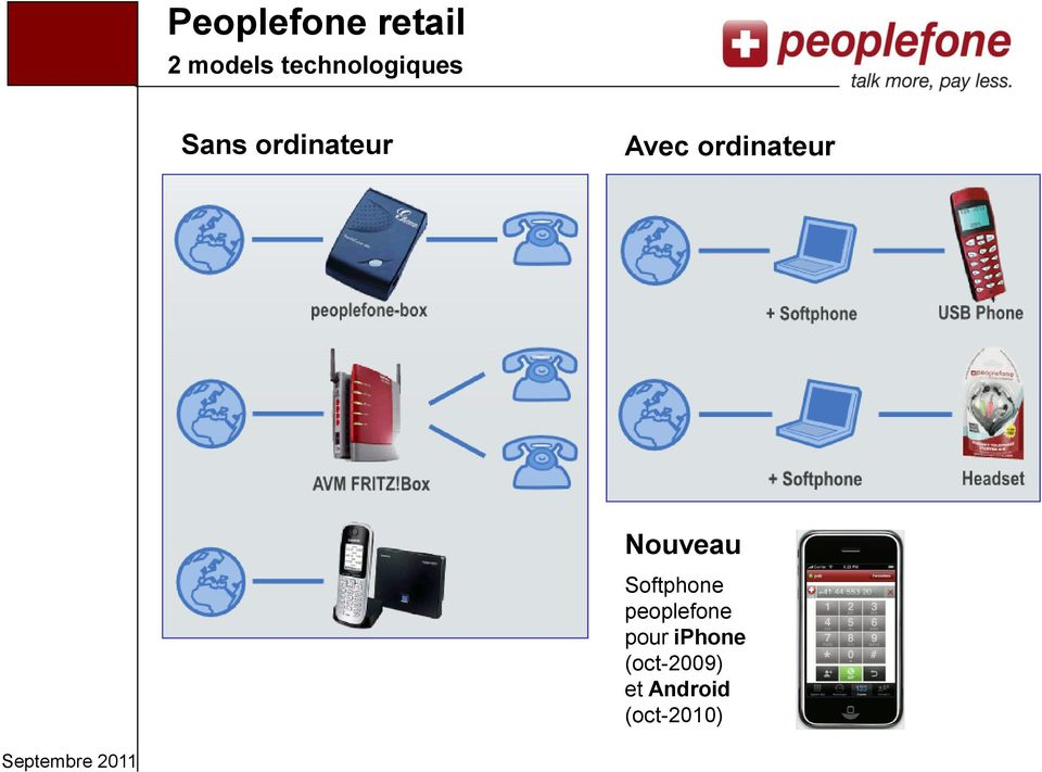 Softphone peoplefone pour iphone (oct-2009)