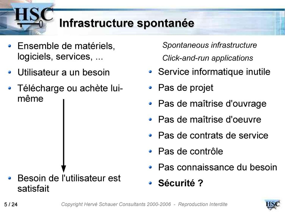 Spontaneous infrastructure Click-and-run applications Service informatique inutile Pas de projet