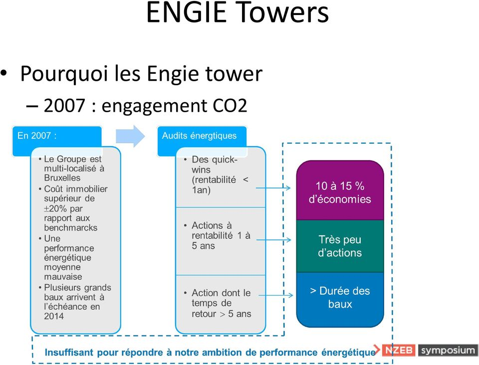 Engie tower