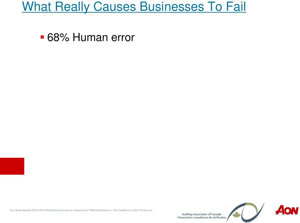 disaster 2% Intentional causes 8 Many companies fall into a trap of planning only