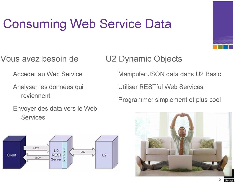 le Web Services U2 Dynamic Objects Manipuler JSON data dans U2