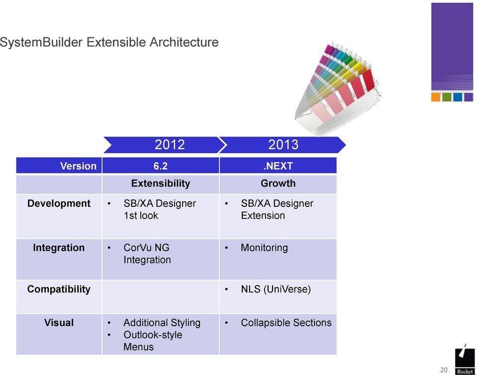 12 2013 Version 6.2.NEXT Extensibility Growth Development SB/XA Designer 1st look