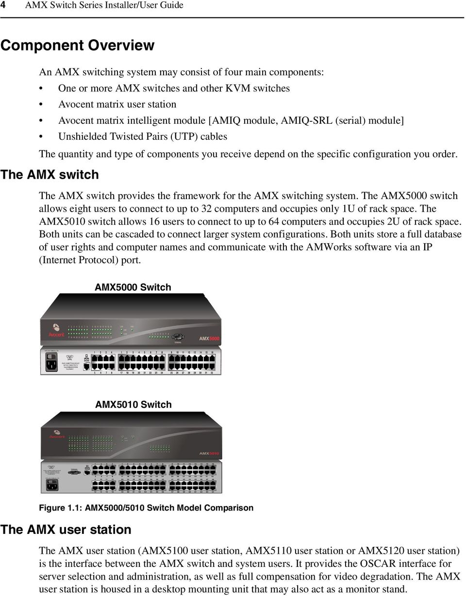 you order. The AMX switch The AMX switch provides the framework for the AMX switching system. The AMX5000 switch allows eight users to connect to up to 32 computers and occupies only 1U of rack space.
