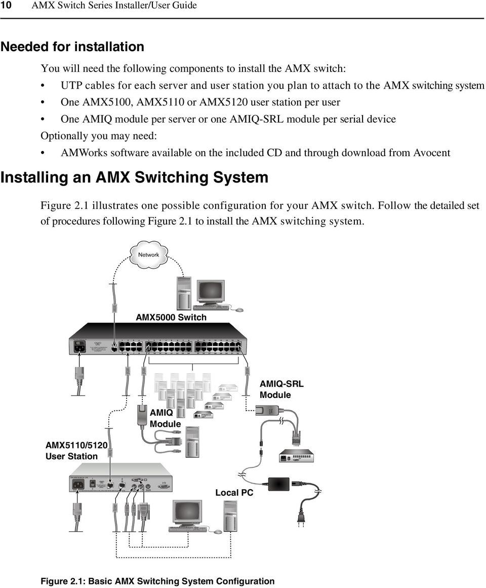 available on the included CD and through download from Avocent Installing an AMX Switching System Figure 2.1 illustrates one possible configuration for your AMX switch.