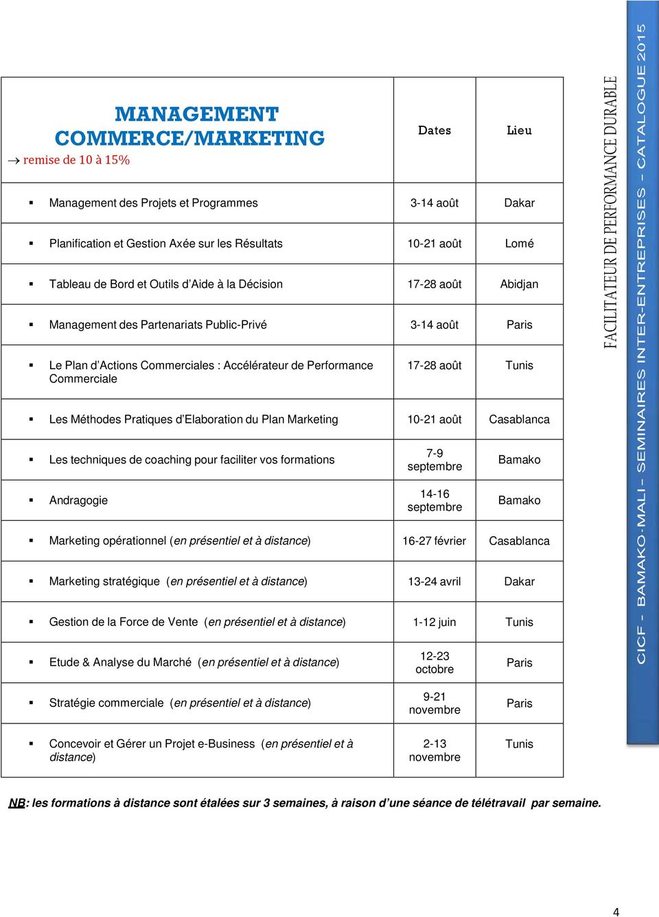 Méthodes Pratiques d Elaboration du Plan Marketing 10-21 août Casablanca Les techniques de coaching pour faciliter vos formations Andragogie 7-9 septembre 14-16 septembre Bamako Bamako Marketing