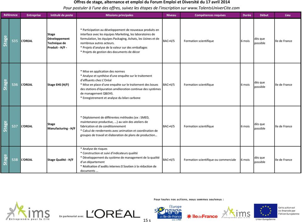 * Projets d'analyse de la valeur sur des emballages * Projets de gestion des documents de décor BAC+4/5 Formation scientifique 6 mois Ile de France S36 L'OREAL Stage EHS (H/F) * Mise en application