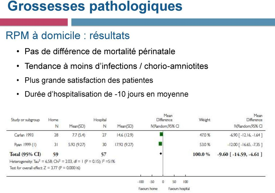 infections / chorio-amniotites Plus grande satisfaction