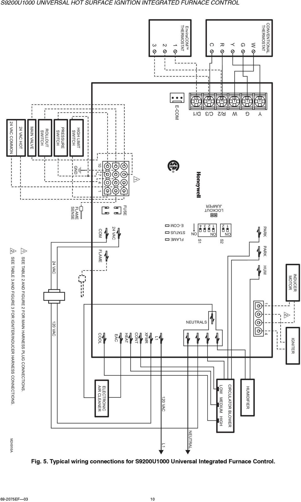 s9200u1000 universal hot surface ignition integrated