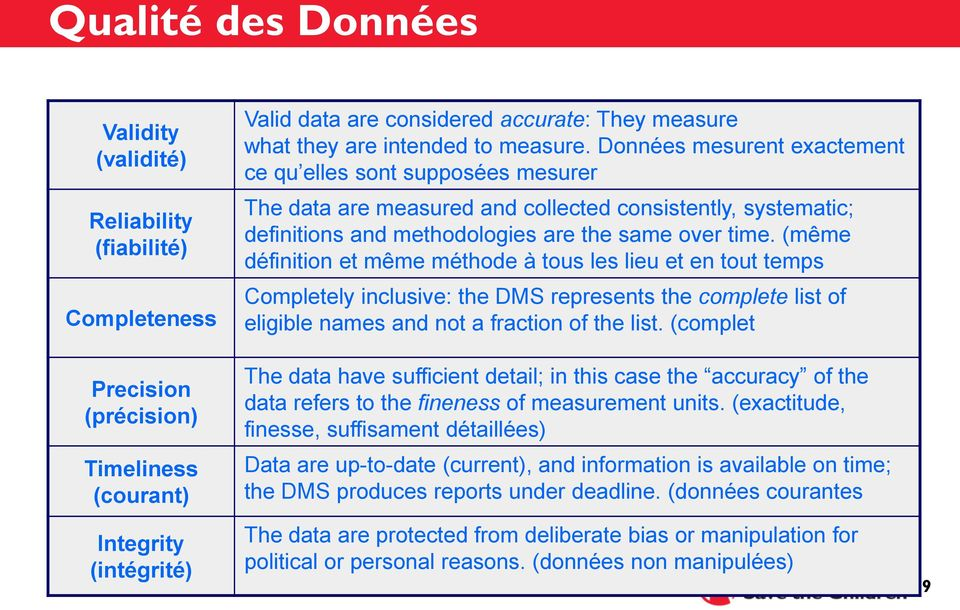 Données mesurent exactement ce qu elles sont supposées mesurer The data are measured and collected consistently, systematic; definitions and methodologies are the same over time.