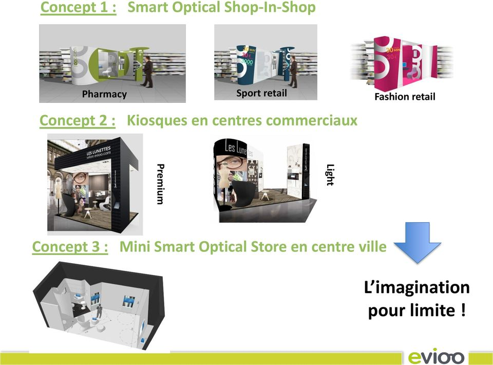 commerciaux Light Premium Concept 3 : Mini Smart