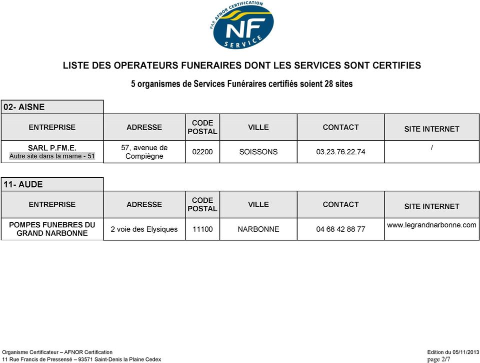liste des organismes certifies nf service pdf. Black Bedroom Furniture Sets. Home Design Ideas