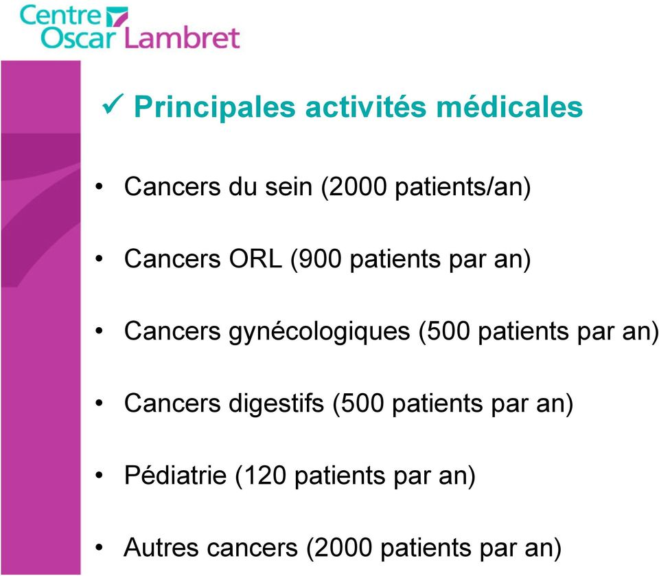 gynécologiques (500 patients par an) Cancers digestifs (500