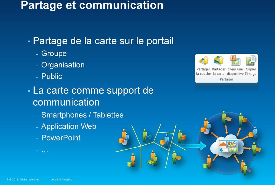 La carte comme support de communication -
