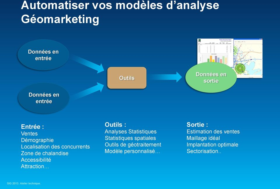 Accessibilité Attraction Outils : Analyses Statistiques Statistiques spatiales Outils de