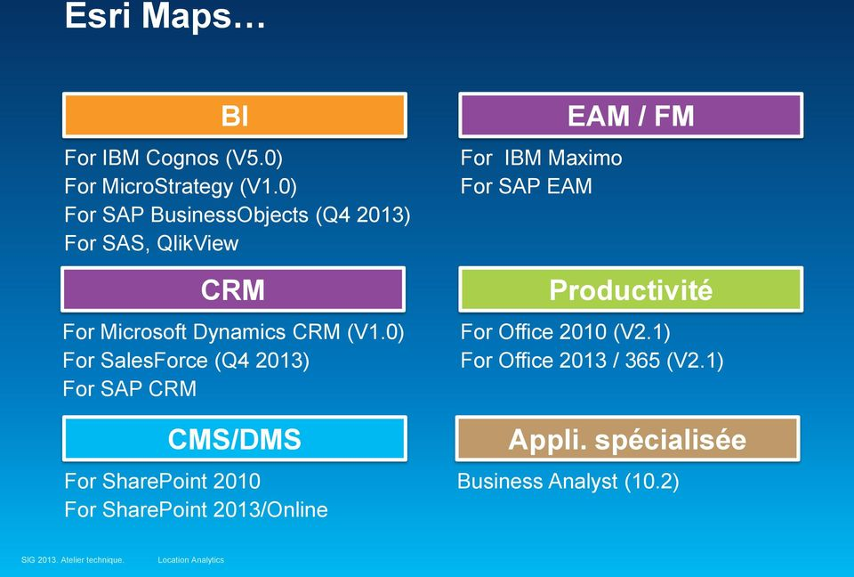 0) For SalesForce (Q4 2013) For SAP CRM CMS/DMS For SharePoint 2010 For SharePoint 2013/Online