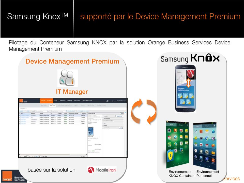 Device Management Premium Device Management Premium IT Manager