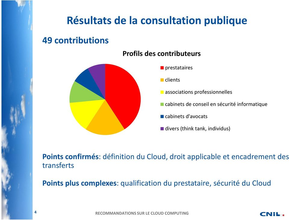 d'avocats divers (think tank, individus) Points confirmés: définition du Cloud, droit applicable