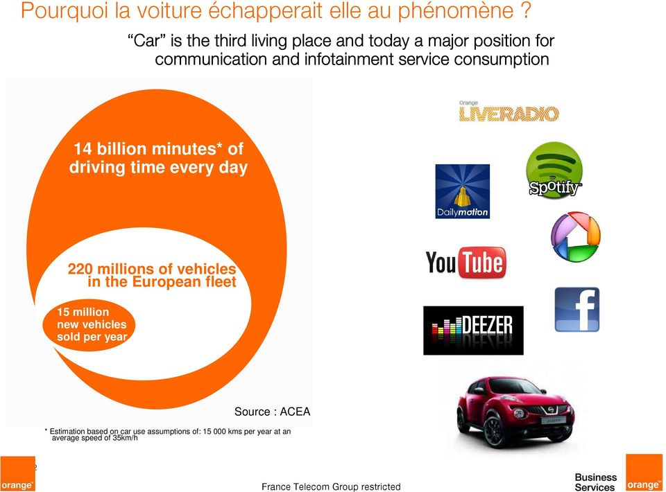 consumption 14 billion minutes* of driving time every day 220 millions of vehicles in the European fleet 15