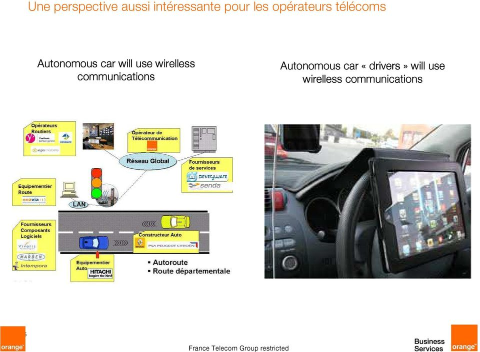 wirelless communications Autonomous car «drivers»