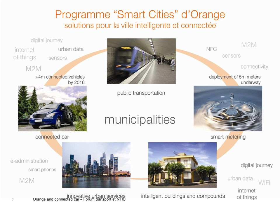 transportation municipalities connected car smart metering e-administration M2M smart phones innovative urban services 3