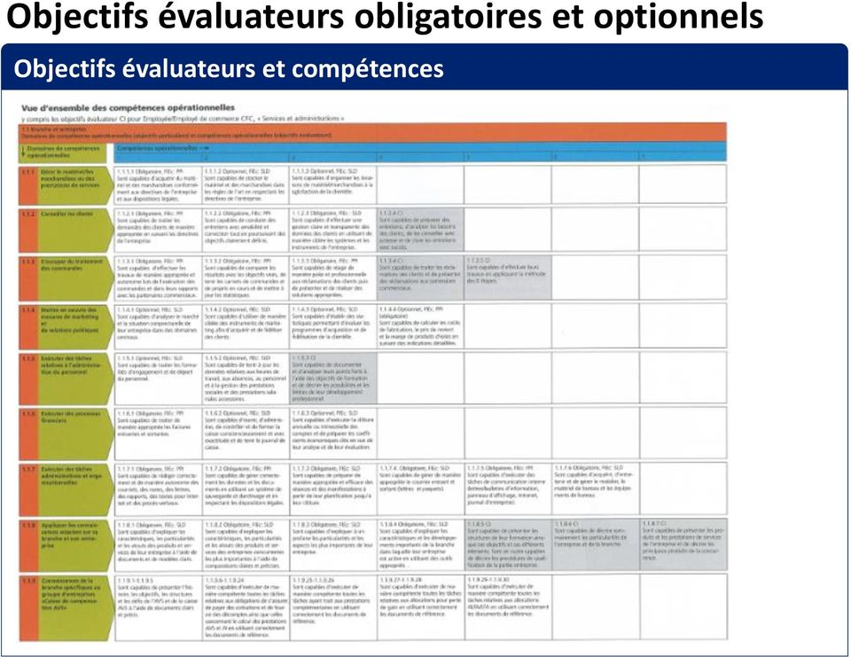 optionnels  et