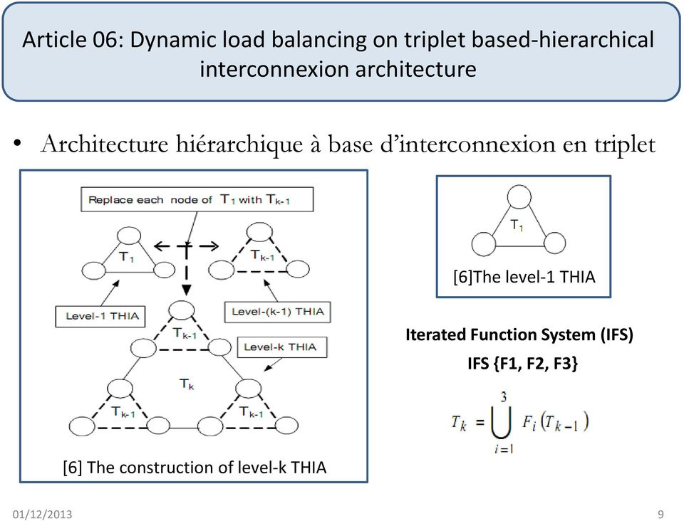 interconnexion en triplet [6]The level-1 THIA Iterated Function