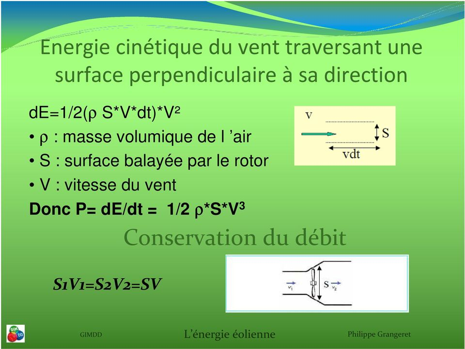volumique de l air S : surface balayée par le rotor V :