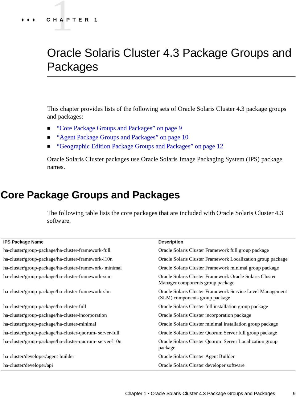 packages use Oracle Solaris Image Packaging System (IPS) package names. Core Package Groups and Packages The following table lists the core packages that are included with Oracle Solaris Cluster 4.