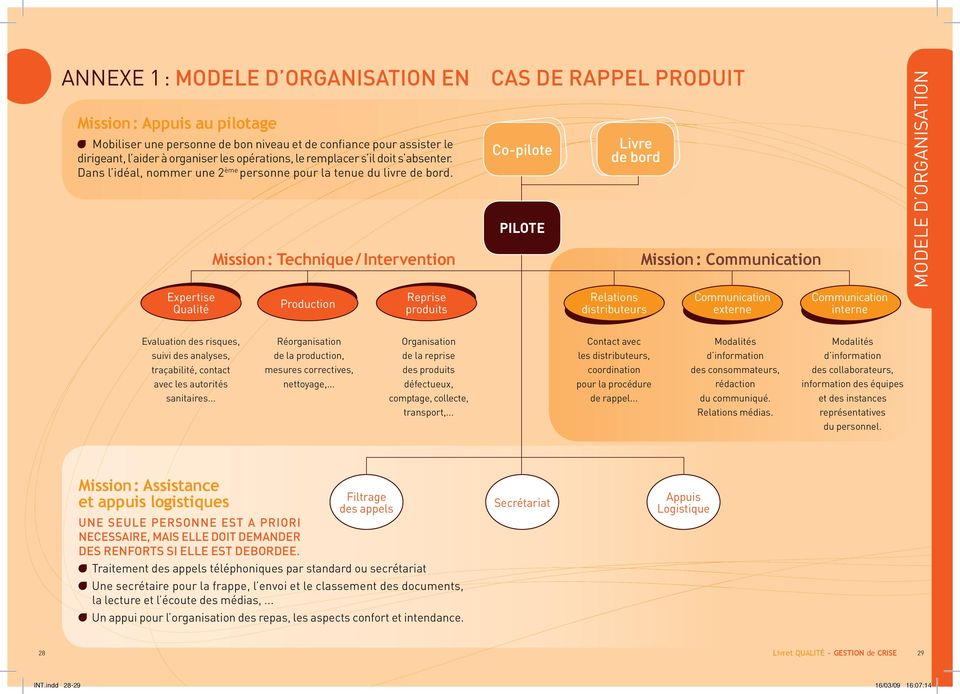 Expertise qualité mission : Technique / Intervention Production Reprise produits cas de rappel Produit co-pilote PIlotE livre de bord Relations distributeurs mission : Communication Communication