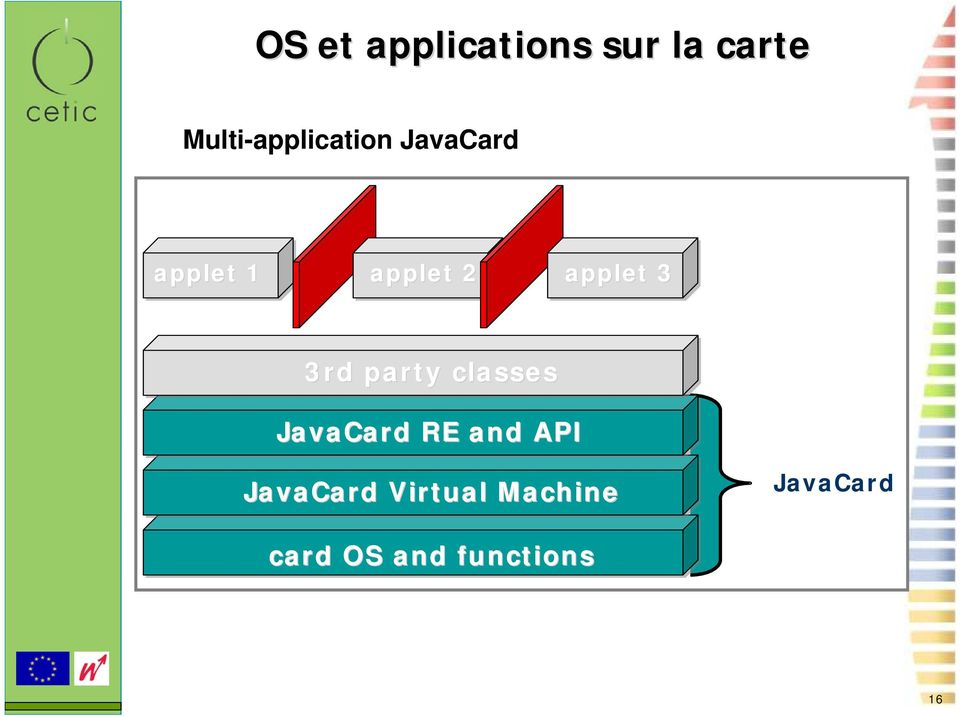 applet 3 3rd party classes JavaCard RE and