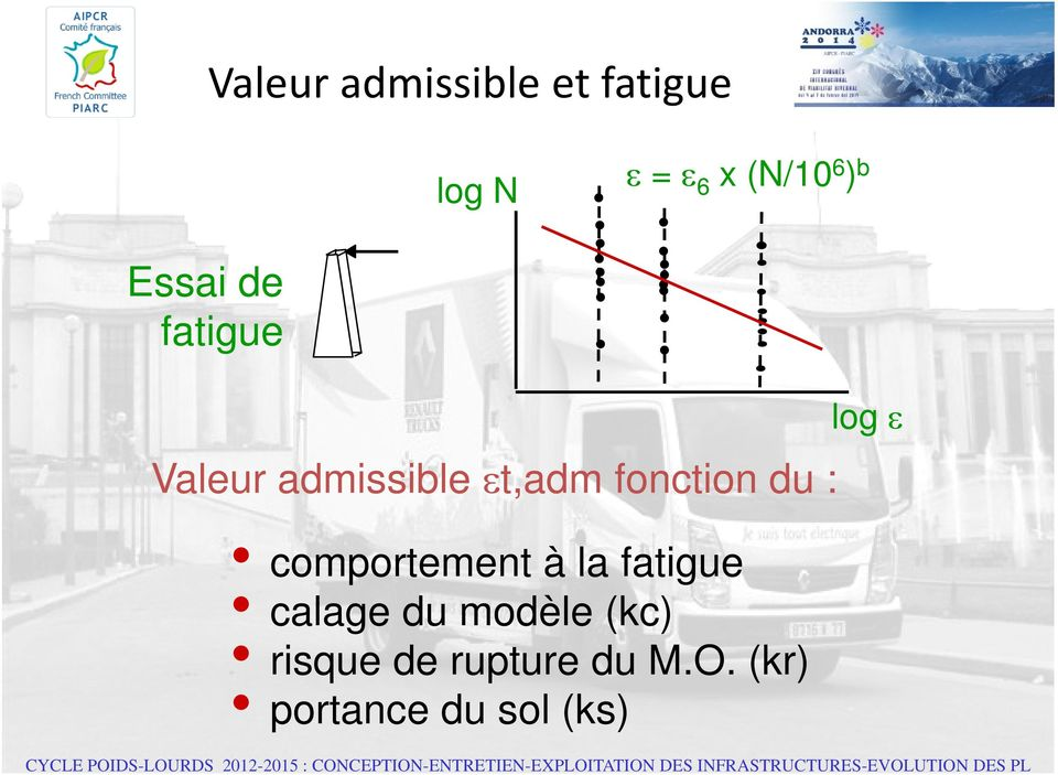 du : comportement à la fatigue calage du modèle (kc)