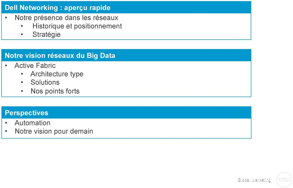 réseaux du Big Data Active Fabric Architecture type Solutions