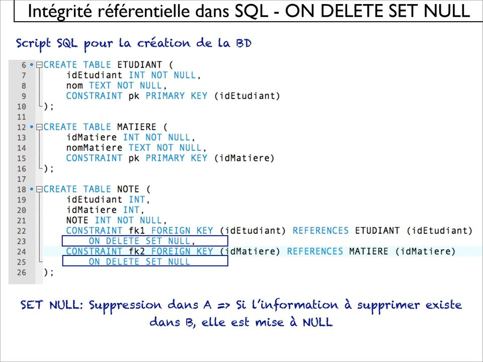 SET NULL: Suppression dans A => Si l