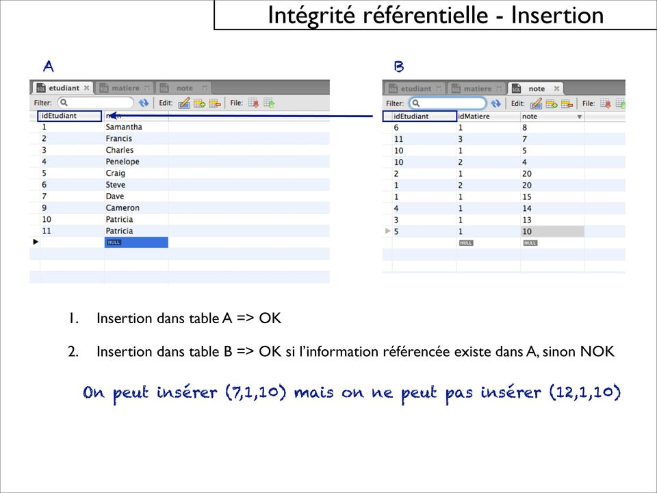 Insertion dans table B => OK si l information