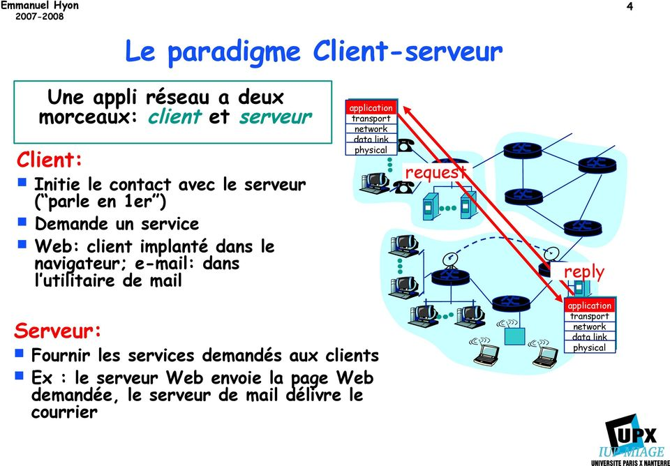 application transport network data link physical request reply Serveur: Fournir les services demandés aux clients Ex : le