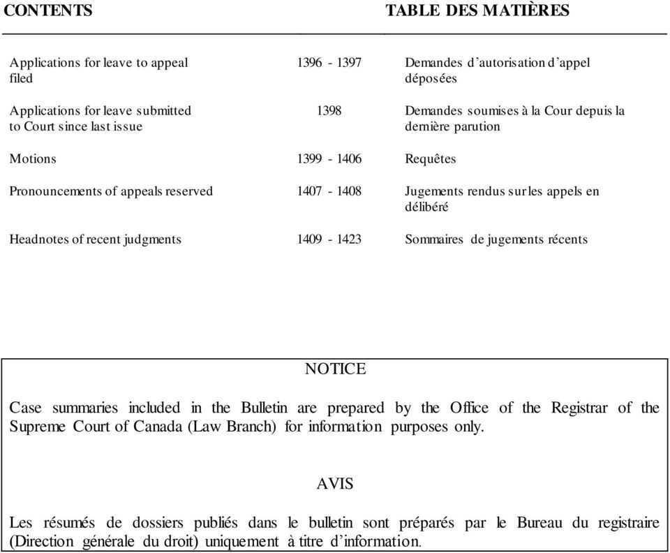 les appels en délibéré ommaires de jugements récents NOICE Case summaries included in the Bulletin are prepared by the Office of the Registrar of the upreme Court of Canada (Law