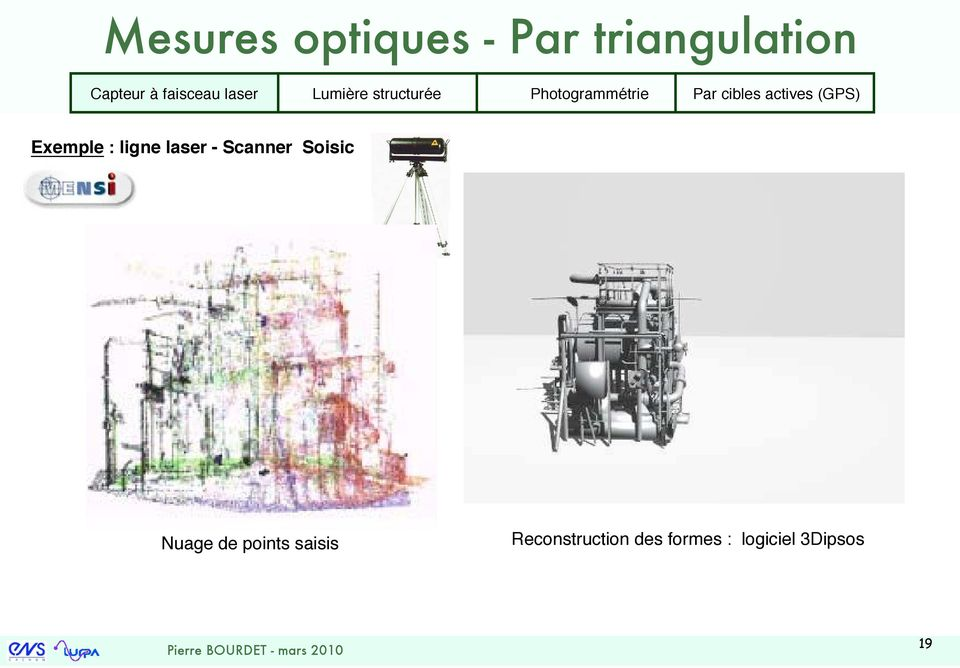 actives (GPS) Exemple : ligne laser - Scanner Soisic