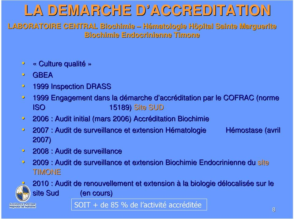 extension Hématologie 2007 : Audit de surveillance et extension Hématologie Hémostase (avril 2007) 2008 : Audit de surveillance 2009 : Audit de surveillance et extension