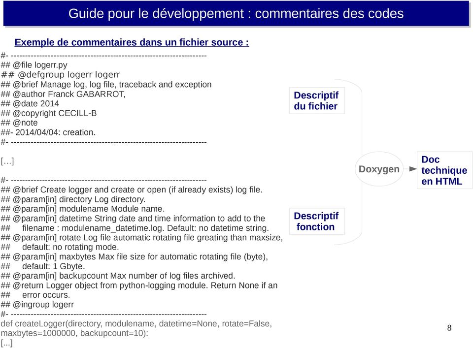 #- --------------------------------------------------------------------- Descriptif du fichier [ ] #- --------------------------------------------------------------------- ## @brief Create logger and