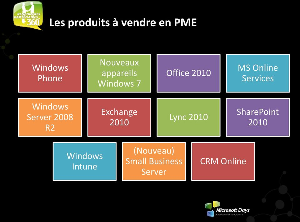 Windows Server 2008 R2 Exchange 2010 Lync 2010