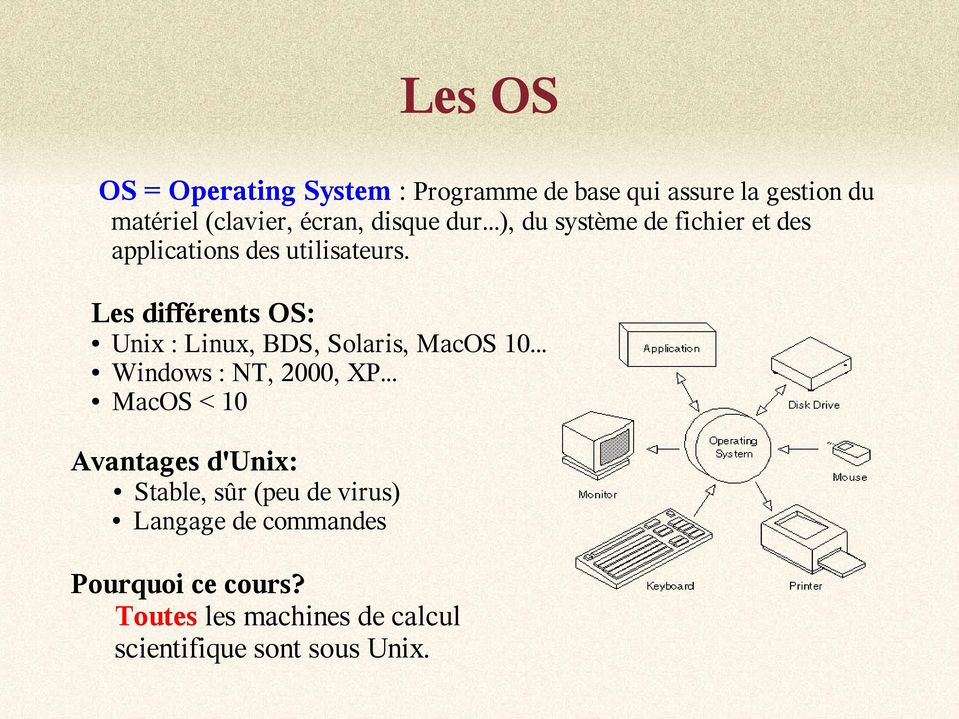 Les différents OS: Unix : Linux, BDS, Solaris, MacOS 10... Windows : NT, 2000, XP.