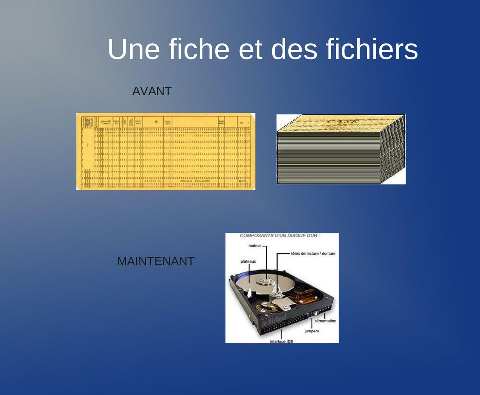 fichiers