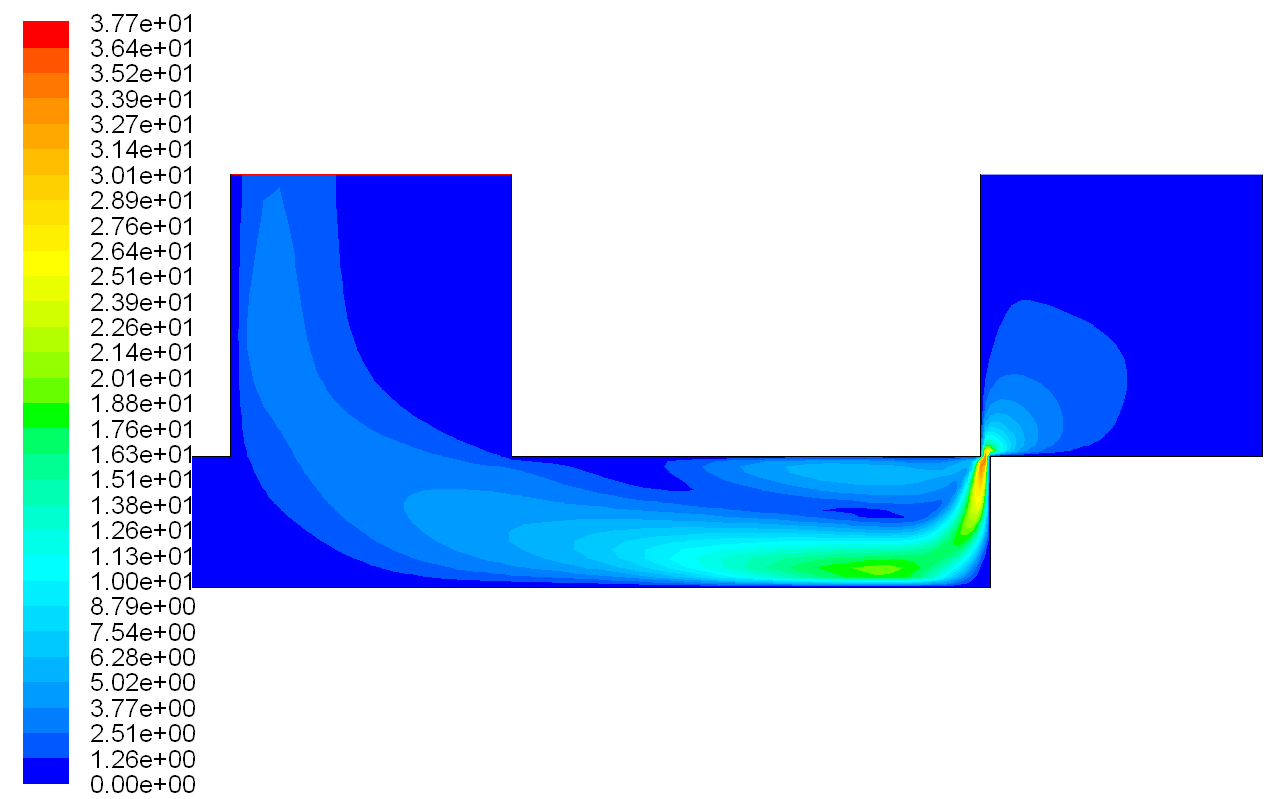 Chapter 2. Analysis and modelling of the high performance servovalve 4 Figure 2.13 presents the velocity distribution in the spool valve for an opening of.1 mm, and ow rate of 5 l/min.
