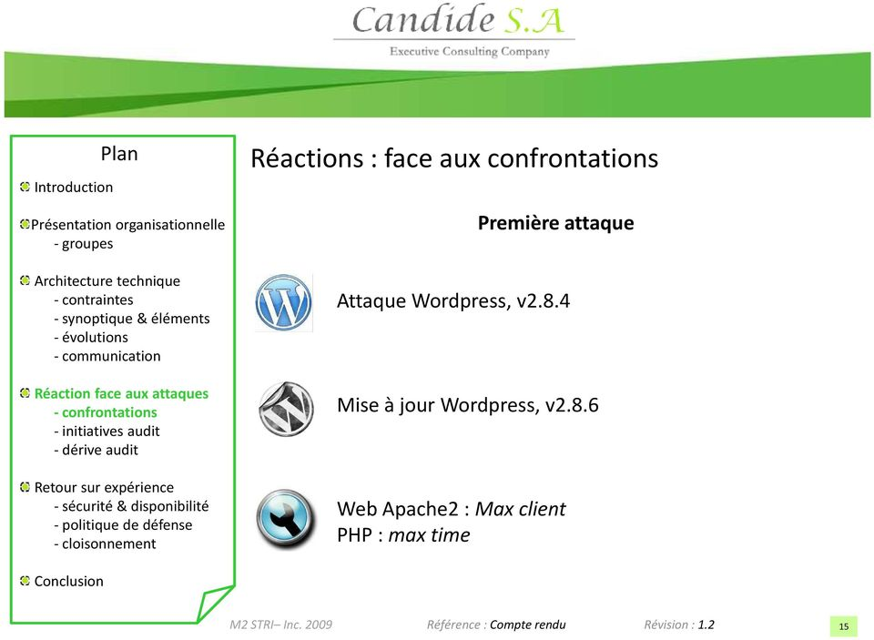 v2.8.4 Mise à jour Wordpress, v2.8.6