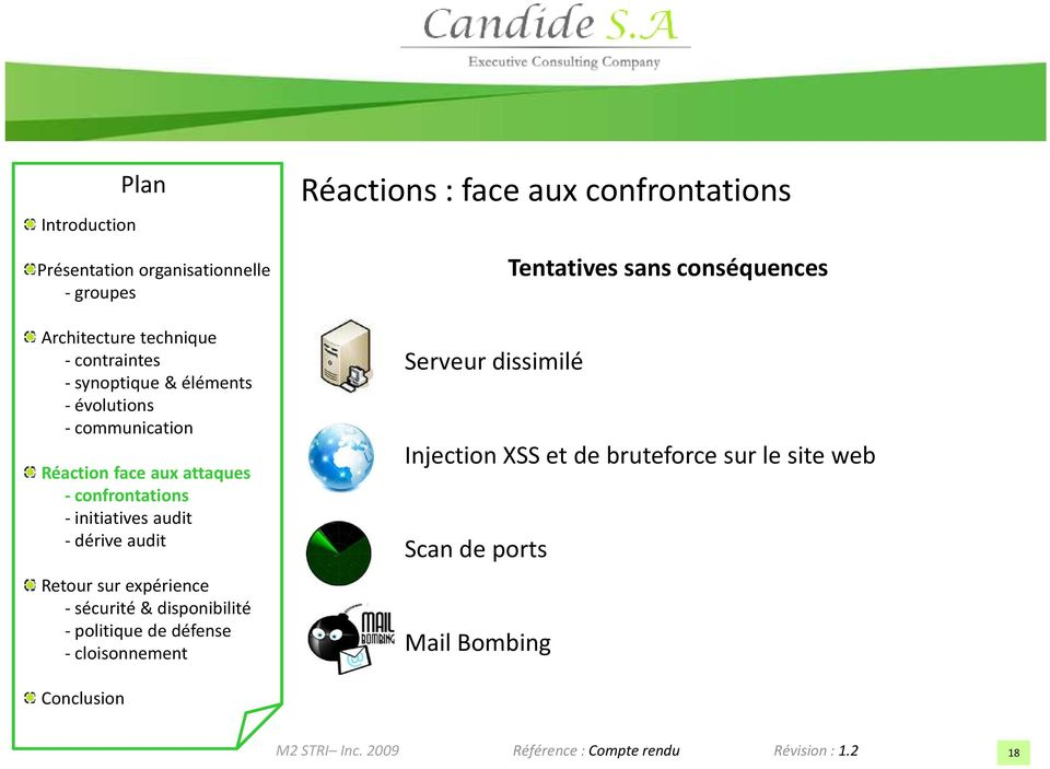 dissimilé Injection XSS et de