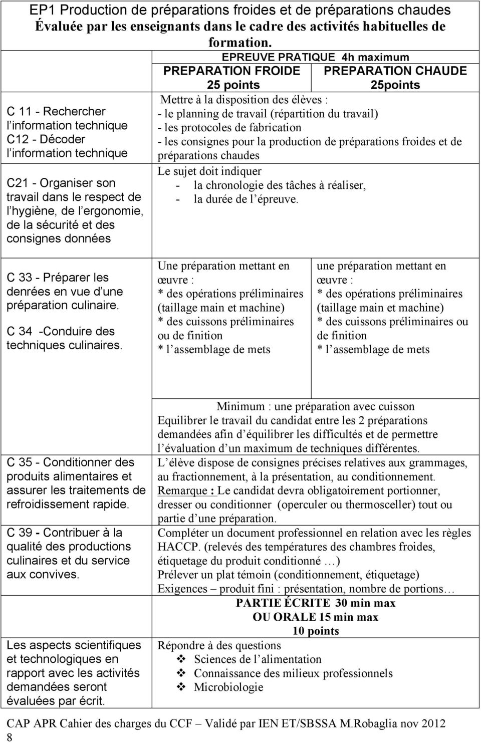 EPREUVE PRATIQUE 4h maximum PREPARATION FROIDE PREPARATION CHAUDE 25 points 25points Mettre à la disposition des élèves : - le planning de travail (répartition du travail) - les protocoles de